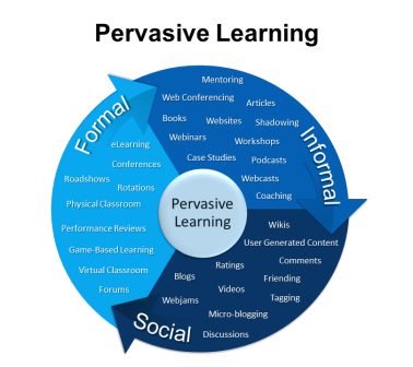 PervasiveLearning_all