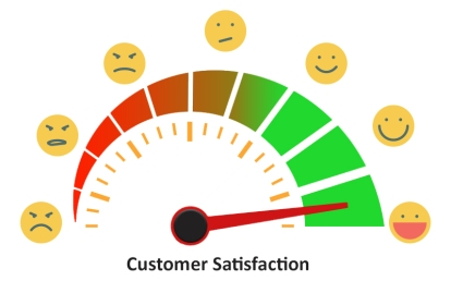 Customer-Satisfaction